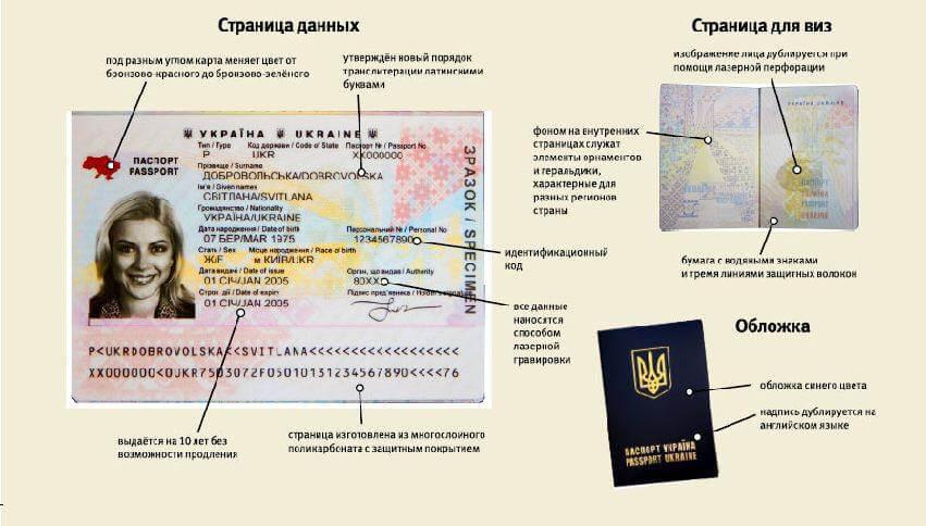 Как официально подать заявку на загранпаспорт